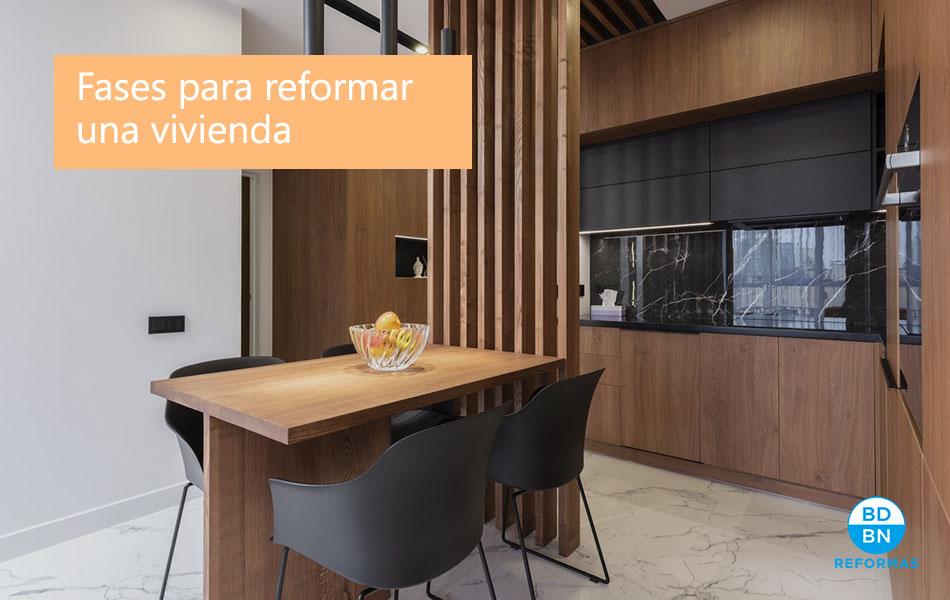 ¿Cuál es el orden para reformar una vivienda?
